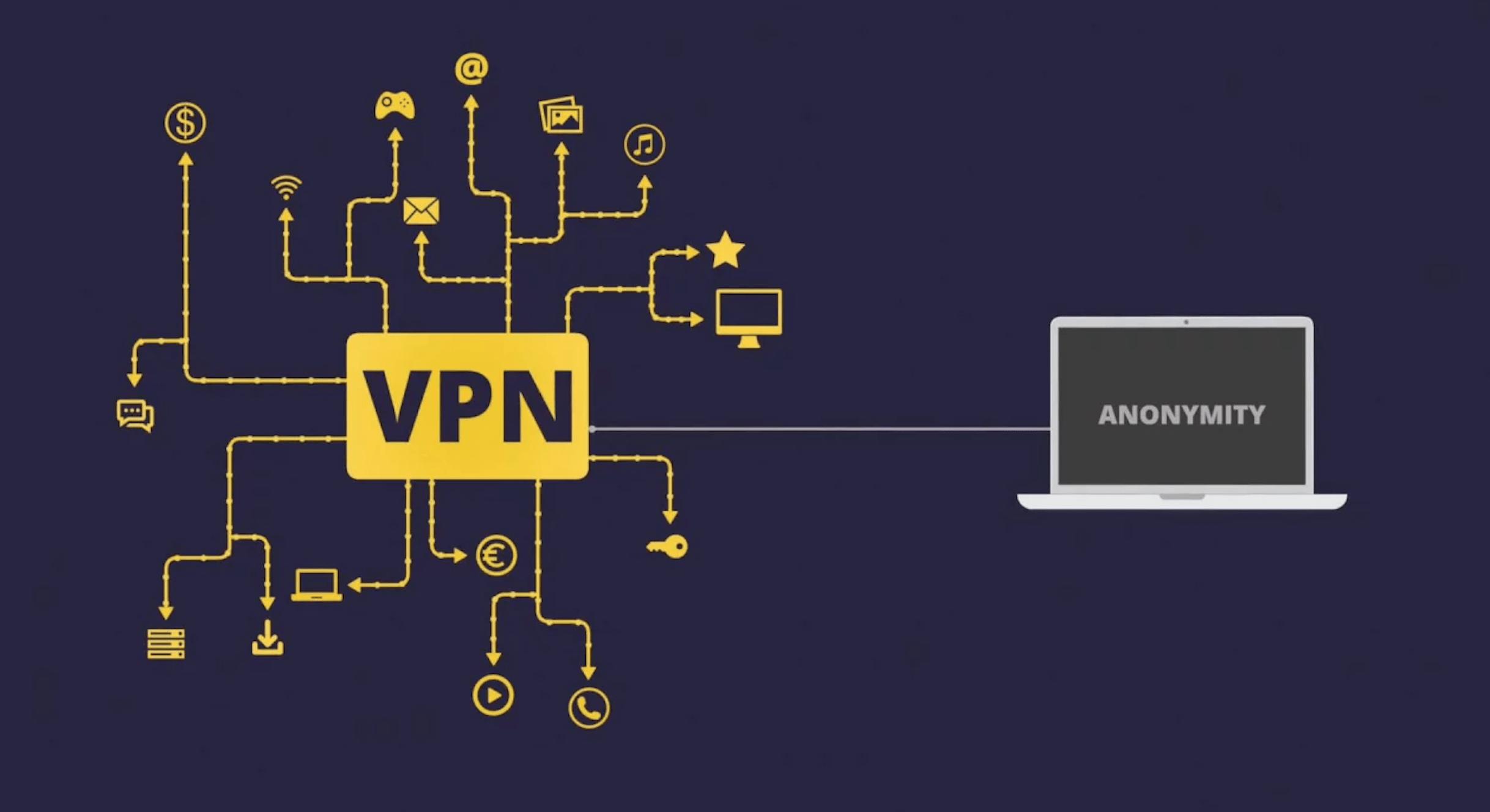 公務員secrets presents VPN coupon code — browse the web without censorship